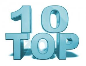 Top 10 Online RN to BSN